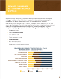 Retailer challenges with drop ship implementation