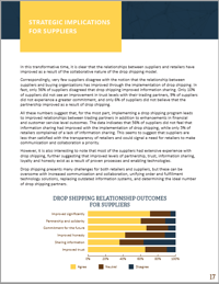 Dropship Implications for Suppliers